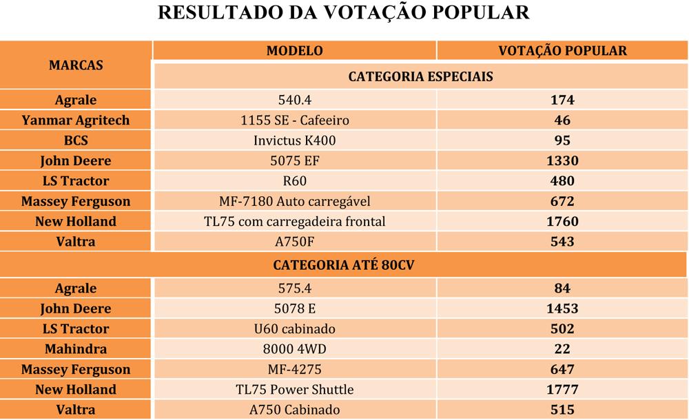 TABELA-DE-VOTACAO-1.1