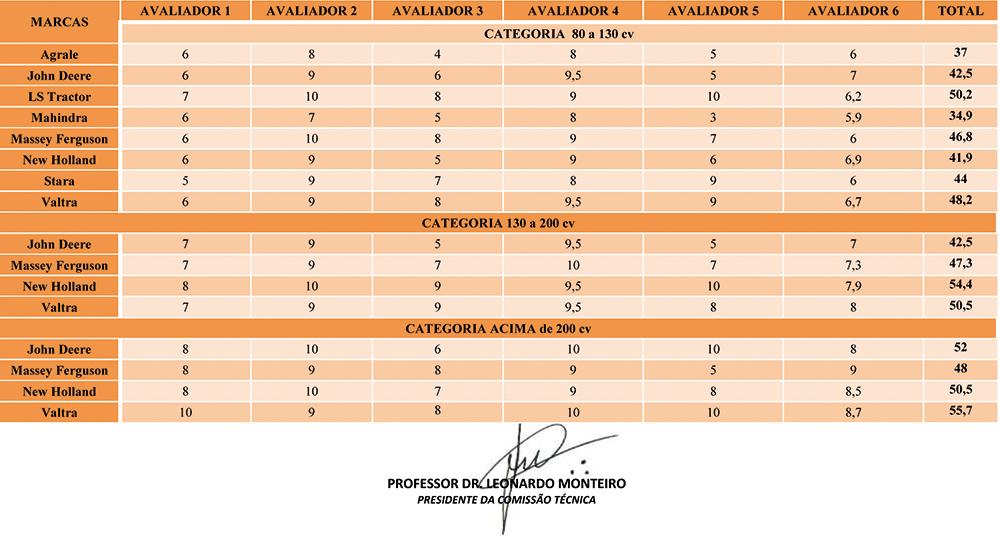 VOTACAO-DA-MIDIA-ESPECIALIZADA-1.2